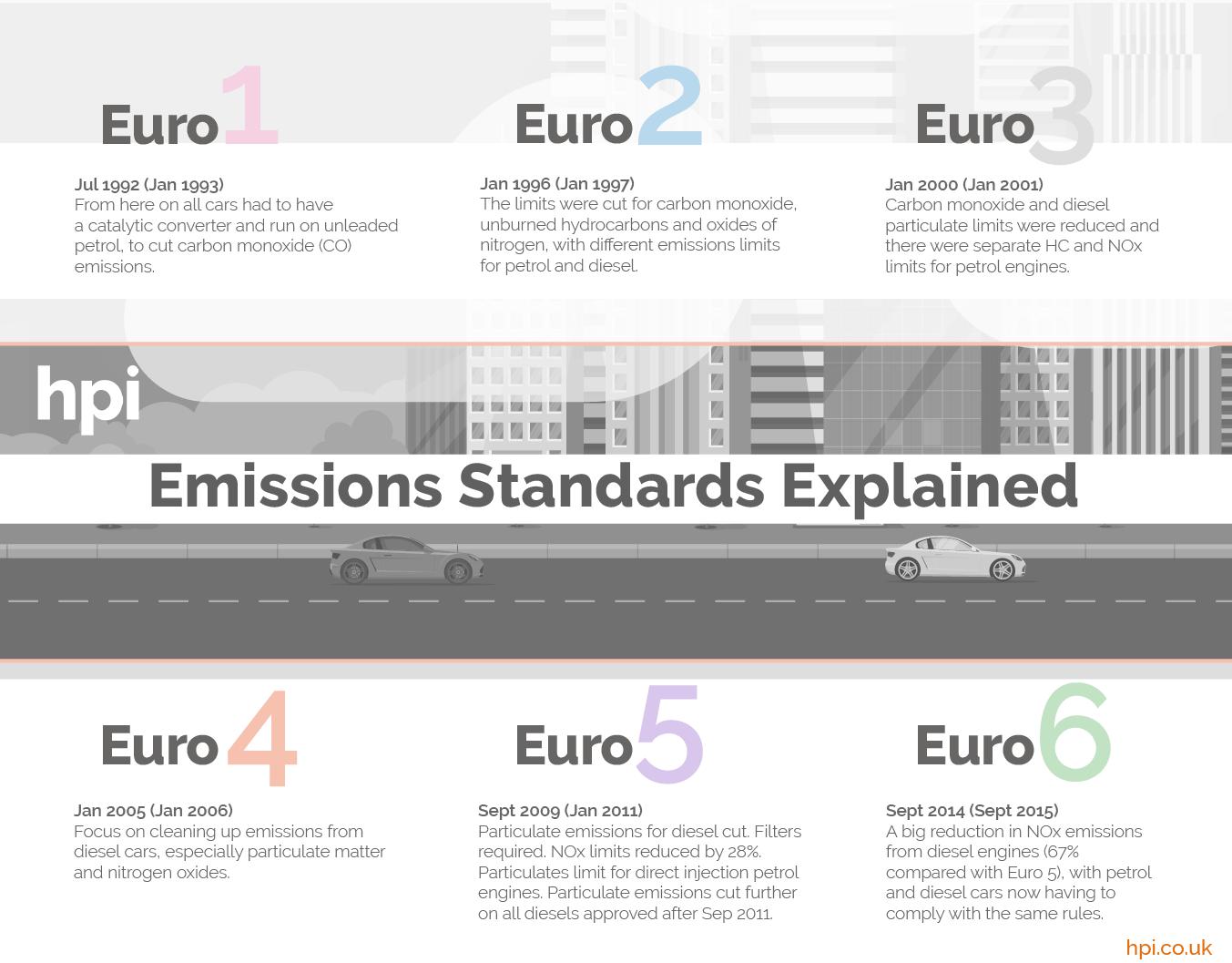 Еуро стандарди